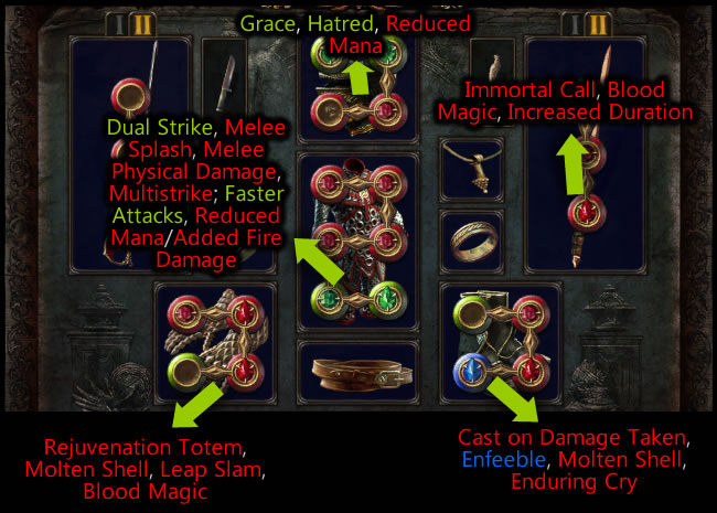 skill-gems How to Choose up the Path of Exile Priority